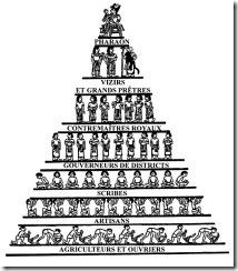 pyramidpow